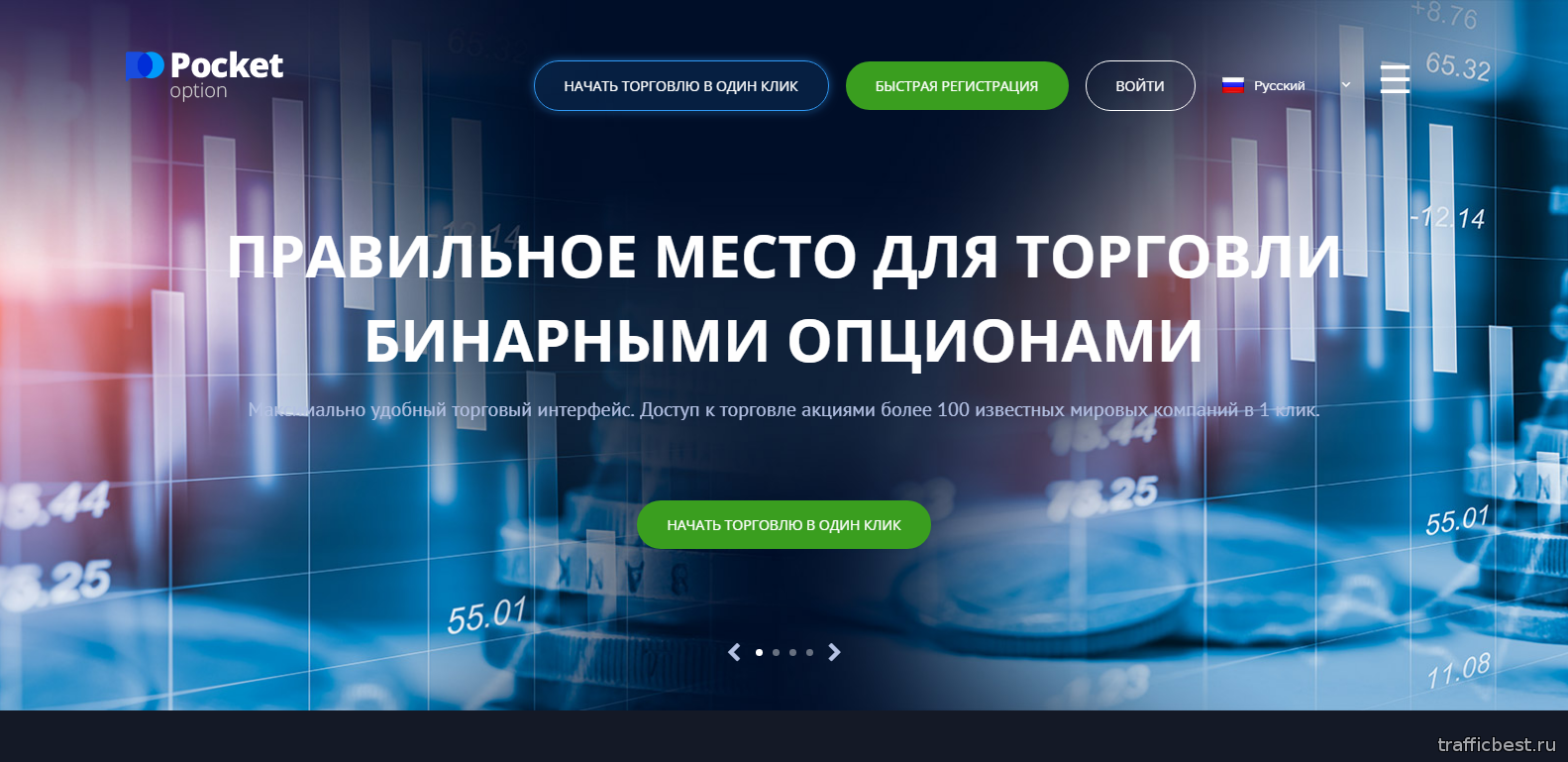 Партнерская программа брокера бинарных опционов Pocket Option